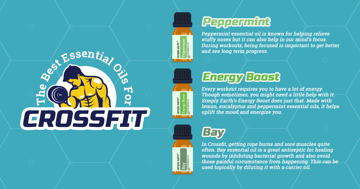 The Best Essential Oils for Crossfit Infographic