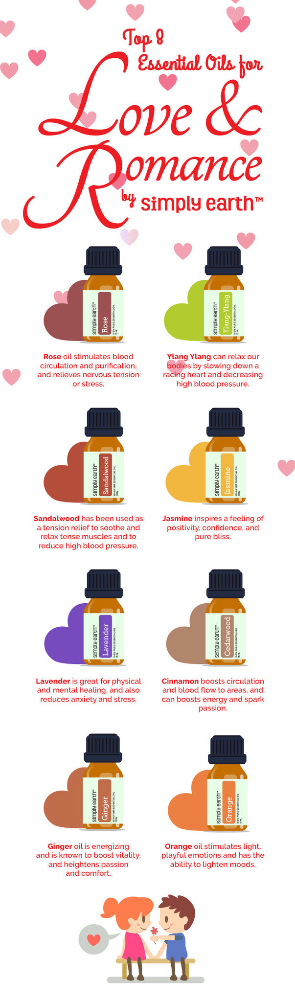 top essential oils for love and romance