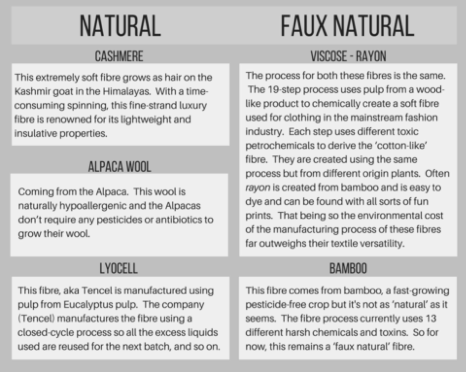 uses of synthetic fibres