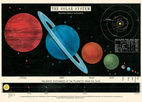 Wrapping Paper Sheet - Solar System - Back In Stock!