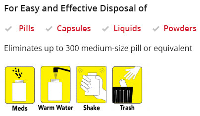 Pill Dispoal Chart