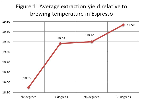 Brew ratio_2