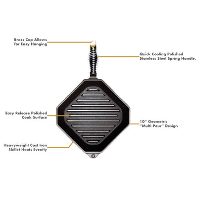Finex 10 Inch Cast Iron Grill Pan with Quick Cooling Spring Handle With Annotations to Show Features