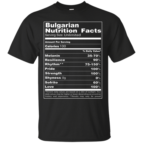 Bulgarian Nutrition Facts