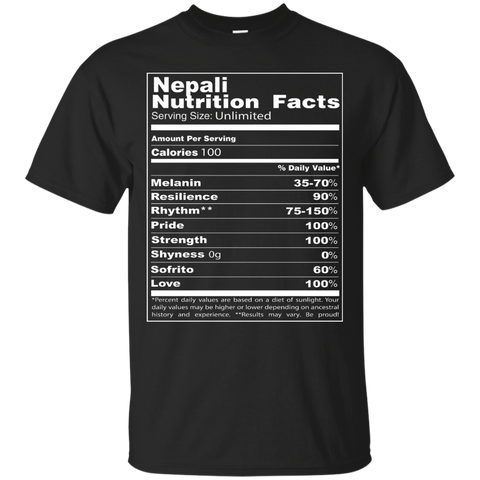 Nepali Nutrition Facts