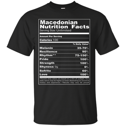 Macedonian Nutrition Facts