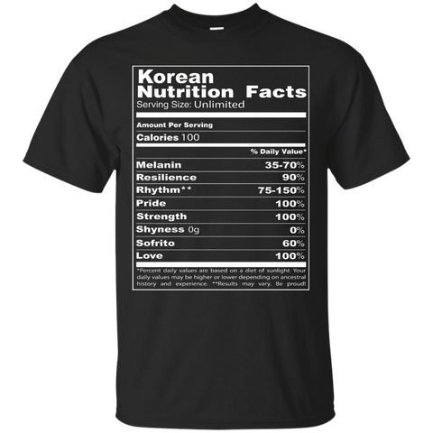 Korean Nutrition Facts