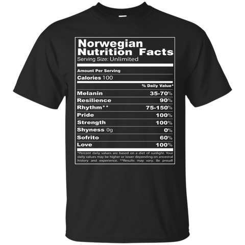 Norwegian Nutrition Facts