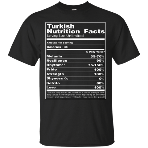 Turkish Nutrition Facts