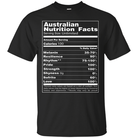 Australian Nutrition Facts