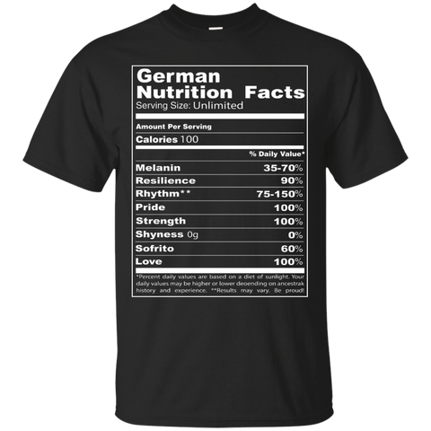 German nutrition facts