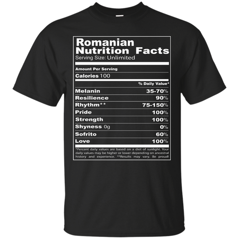 Romanian Nutrition Facts