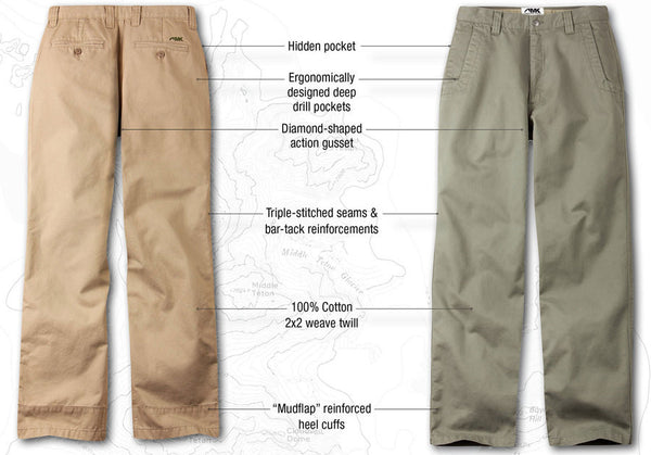 M's Teton Twill Relaxed Fit Pant