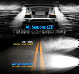 High Power Dual beam Hi/Lo LED Headlight Kit 80W & 7600LM/Set, Color Cool White 6000K