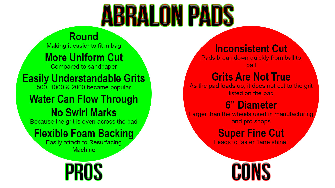 Pros and Cons of Abralon in Bowling