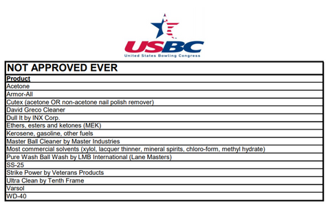Product never allowed for use by USBC