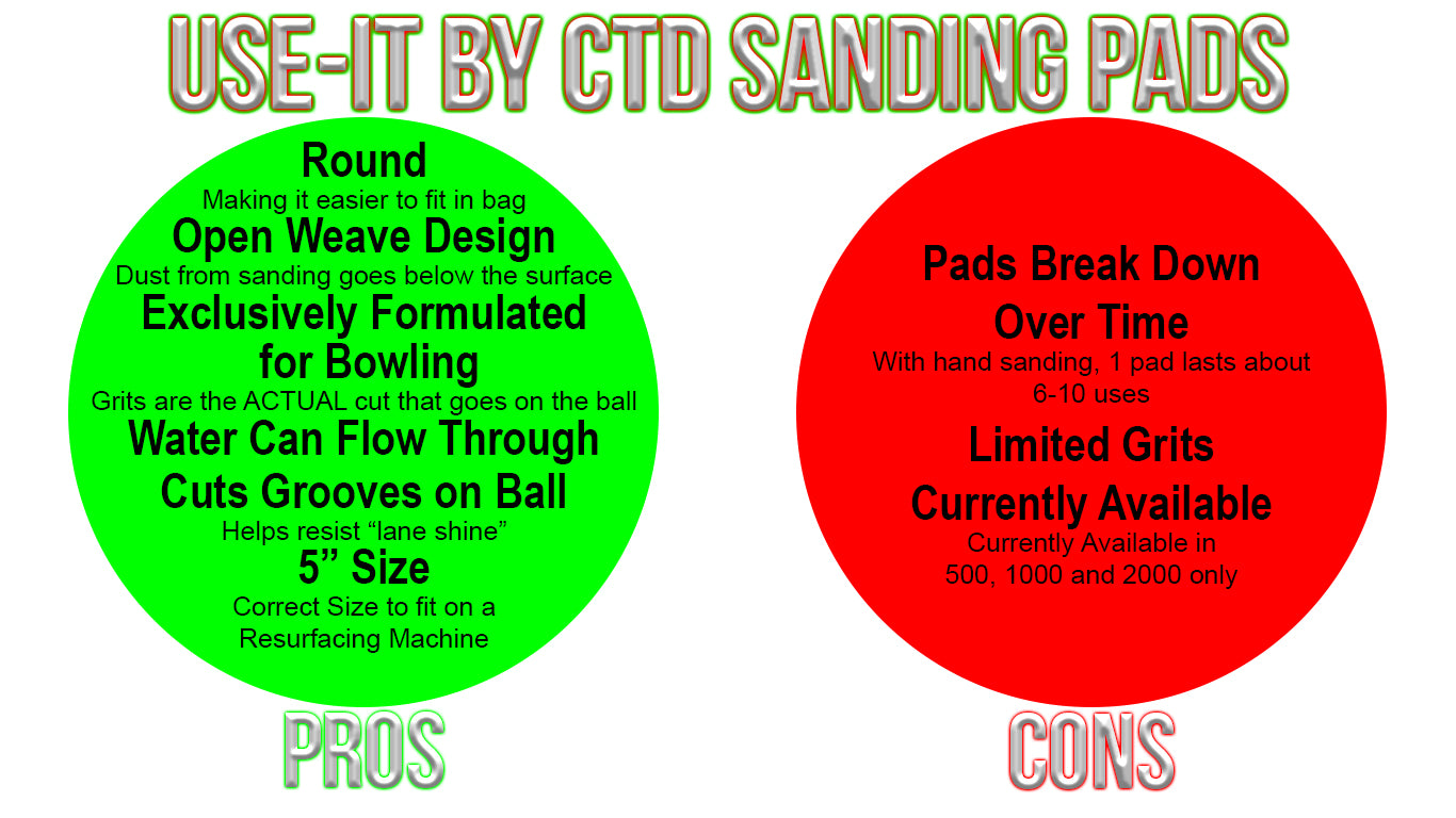 Use-It By CtD Sanding Pad Pros and Cons