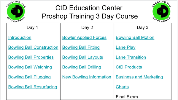 CtD 3 Day Full Pro Shop Drilling Course