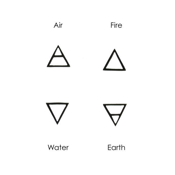 The alchemical elements