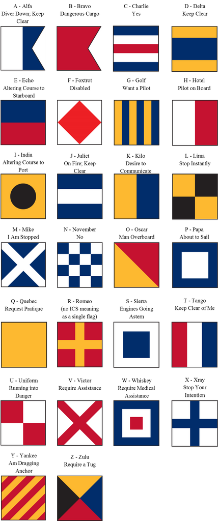 International Code of Signals Alphabet Flags