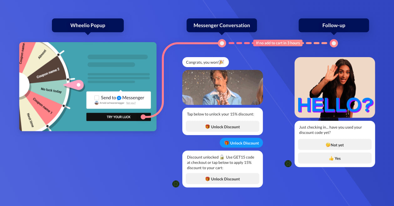 Announcing Wheelio Discount Abandonment Messenger Flow