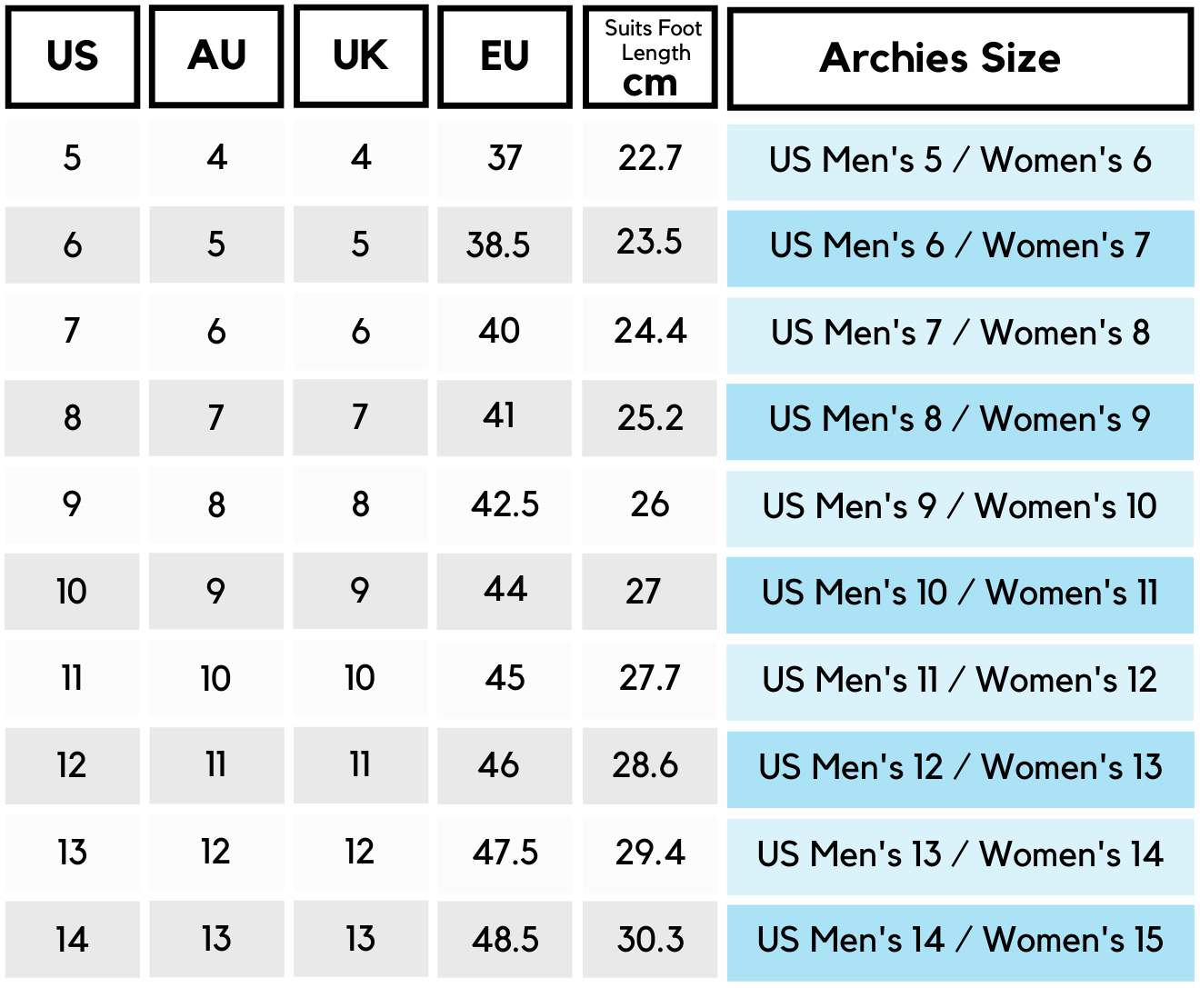 AU Archies Men's Size Chart