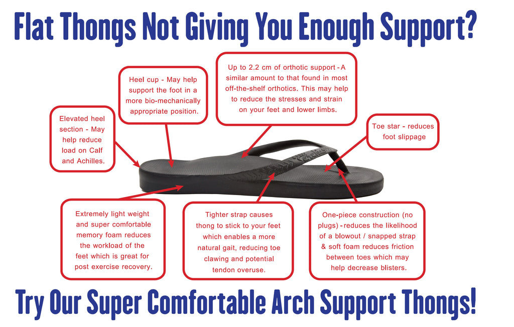 Featrures and benefits of Archies Thongs