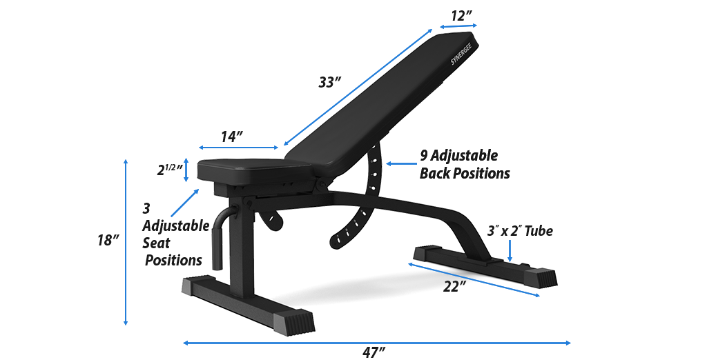 Synergee Adjustable Incline Decline Bench available angles