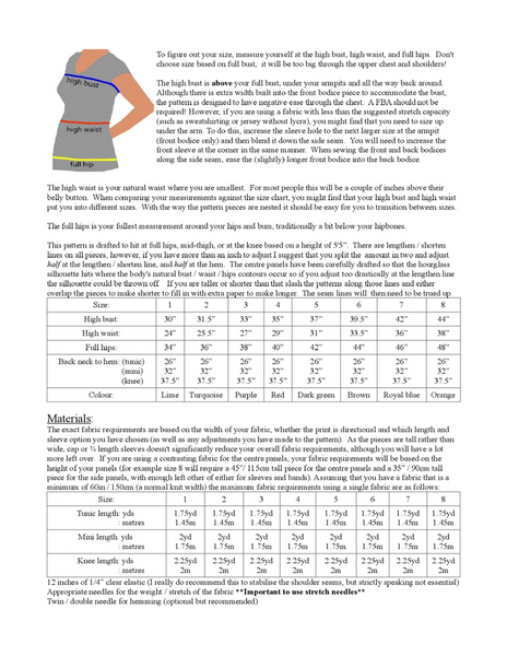 The Penny Pinafore sewing pattern (for teens and women)- PDF