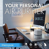 Envion Therapure TPP100 Air Purifier