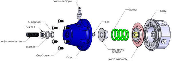 Fuel Pressure Regulator Fittings and Accessories