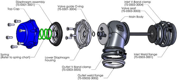Wastegate Components