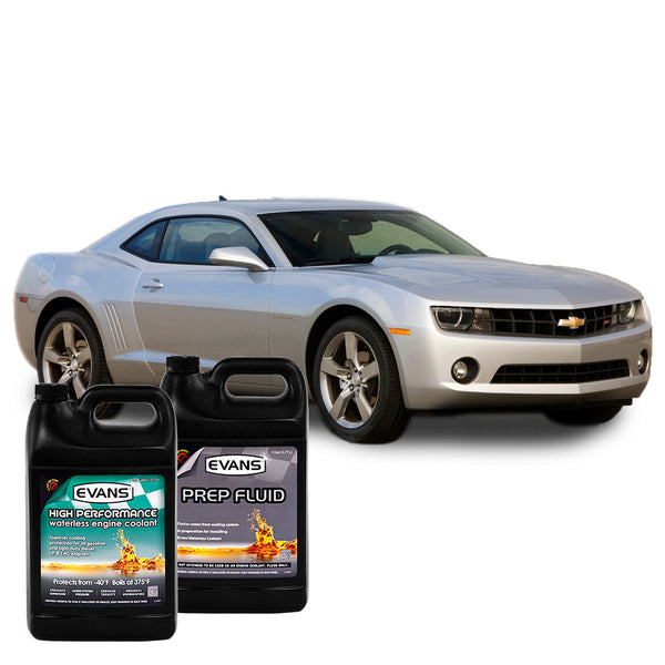 Waterless Coolants