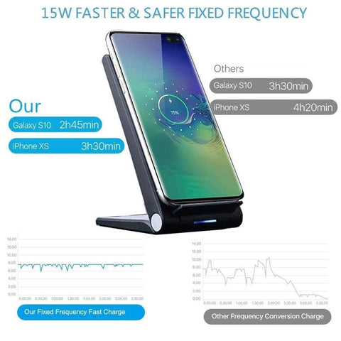 Image of 15W Fast Qi Wireless Charger For iPhone 11 Pro Max XS XR X 8 Samsung S10 S9 - Wireless Chargers