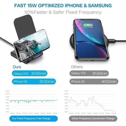 Image of 15W Qi Fast Wireless Charger for iPhone 11 Pro 8 X XR XS Max Airpods Samsung - Wireless Chargers