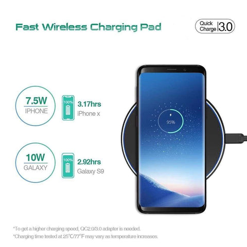 Fast Qi Wireless Charger For iPhone X XS Max XR 8 Plus Samsung S8 S9 S10 Note 9 - Wireless Chargers