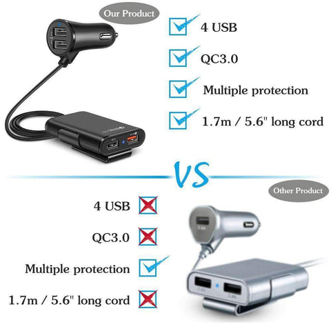 QC 3.0 Car Charger for mobile phone quick charge 3.0 USB - Accessories