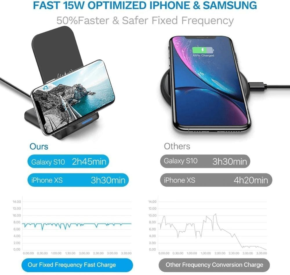 15W Qi Fast Wireless Charger for iPhone 11 Pro 8 X XR XS Max Airpods Samsung Pic2