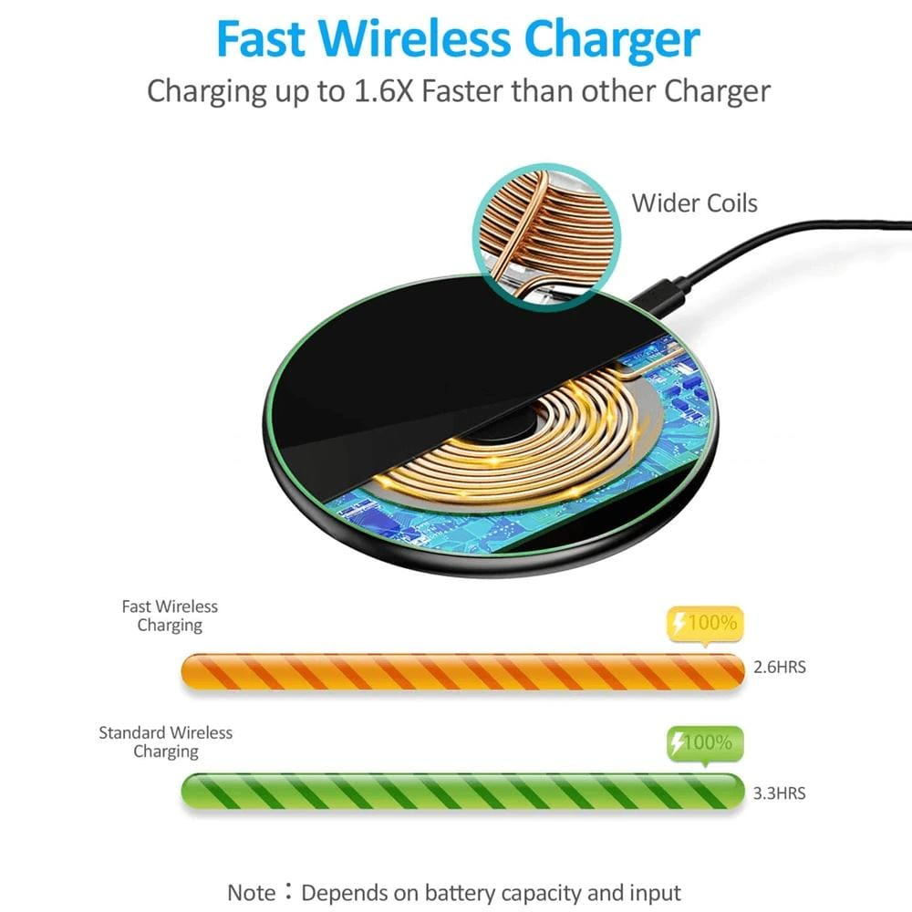 15W Fast Qi Wireless Charger For iPhone 11 X XR XS Samsung Note 10 9 S8 S9 S10 Pic2