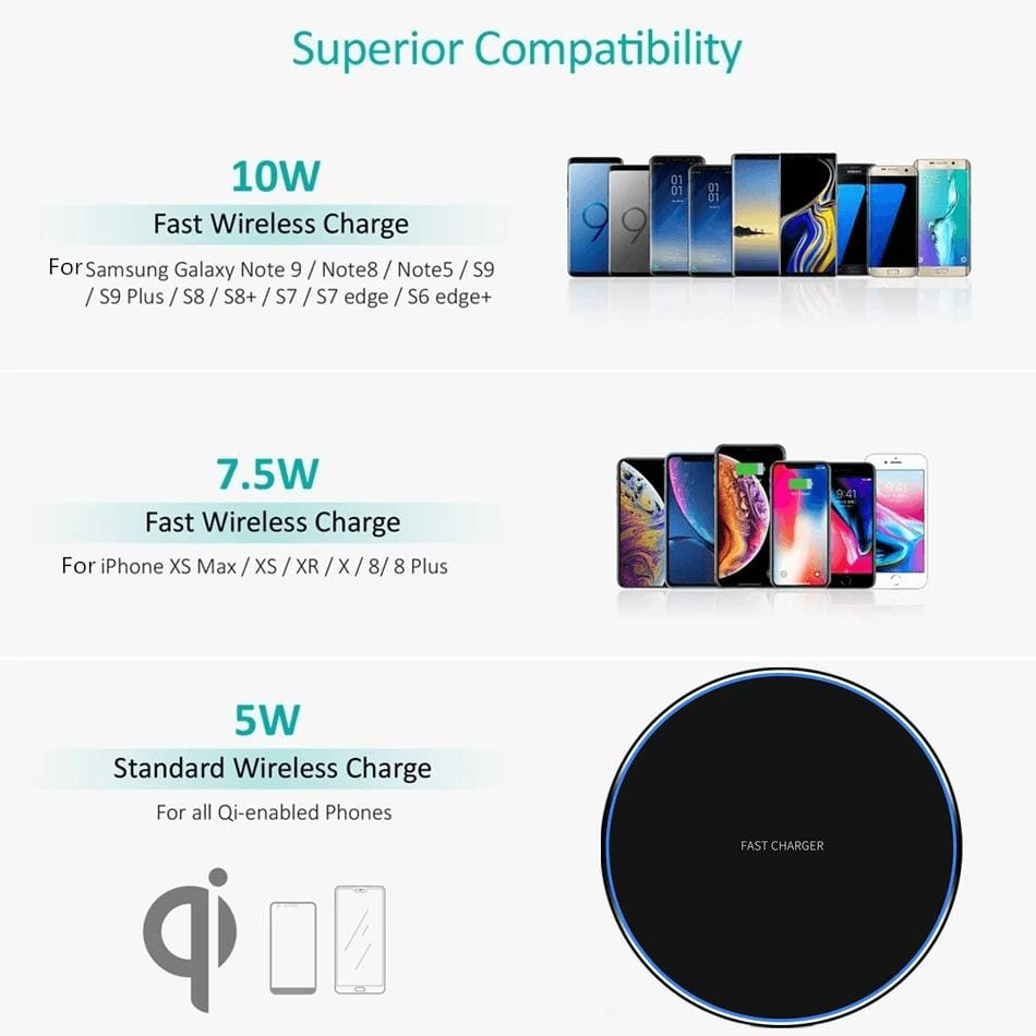 Fast Qi Wireless Charger For iPhone X XS Max XR 8 Plus Samsung S8 S9 S10 Note 9 Pic5