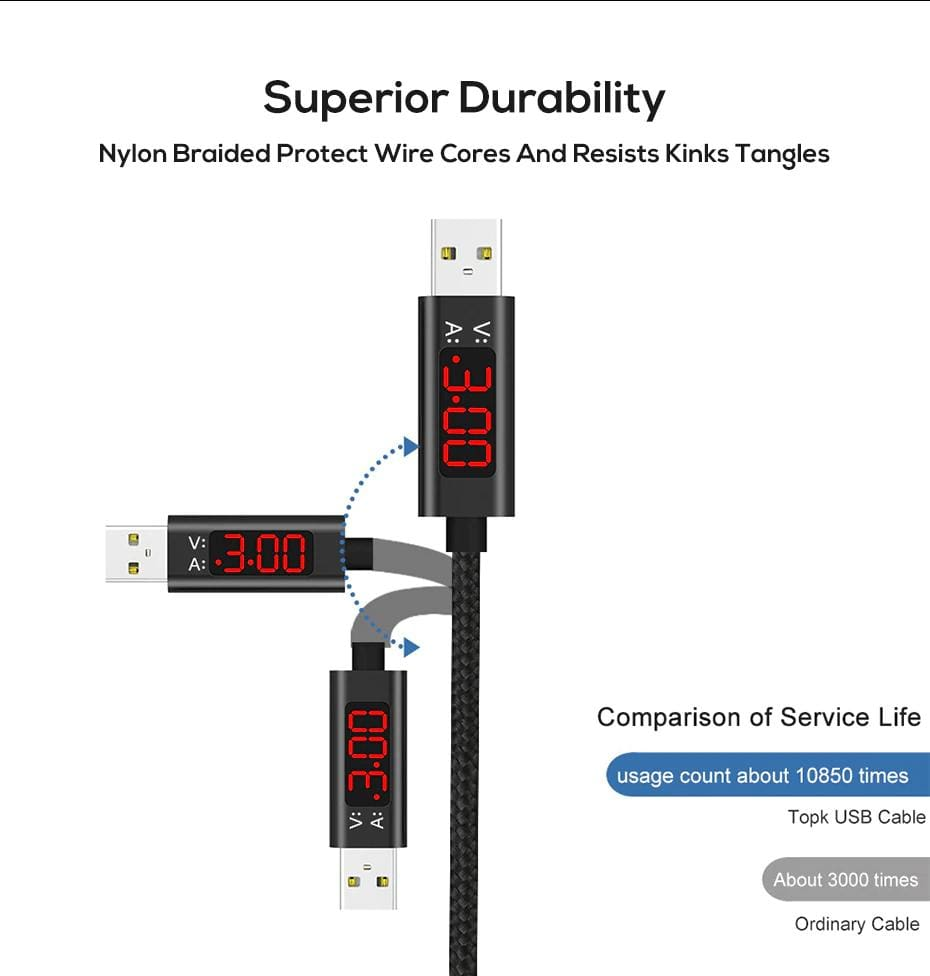 Type C USB High Speed Data Sync Fast Charging Cable + Voltage & Current Display