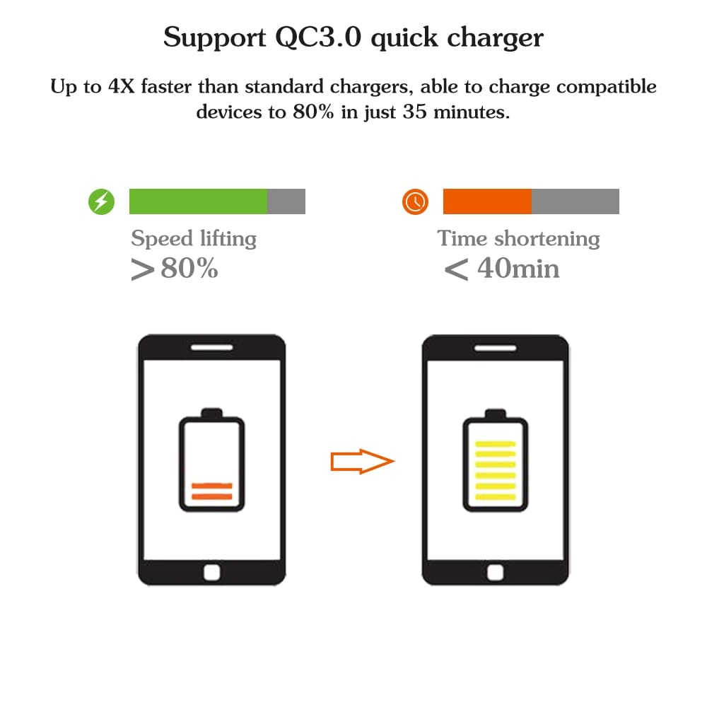 QC 3.0 Car Charger for mobile phone quick charge 3.0 USB