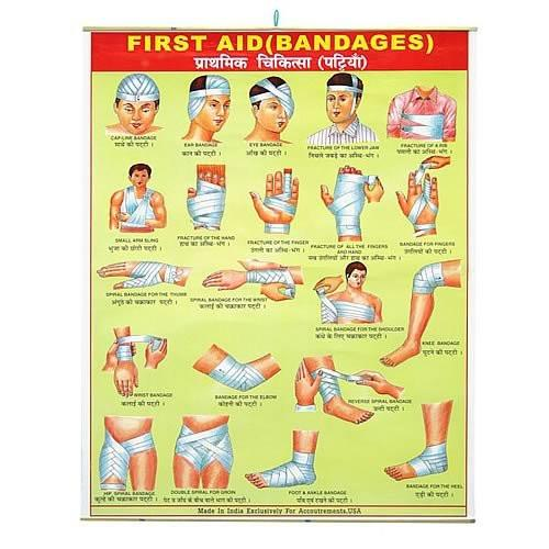 FIRST AID (BANDAGES) INDIAN POSTER-GoGetGlam