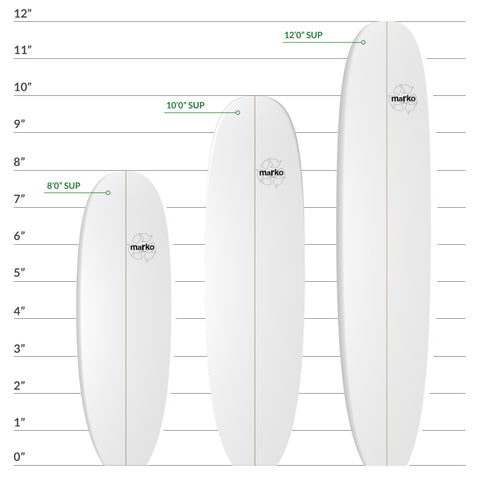 Marko Paddleboard Blanks