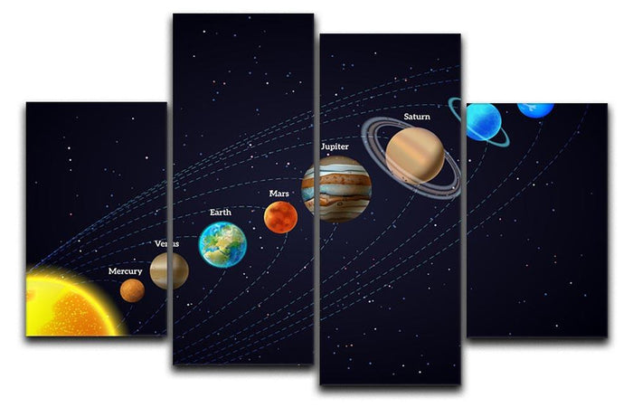 Planets that orbit the sun 4 Split Panel Canvas