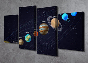 Planets that orbit the sun 4 Split Panel Canvas - Canvas Art Rocks - 2