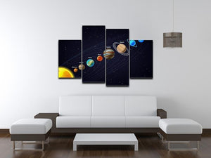 Planets that orbit the sun 4 Split Panel Canvas - Canvas Art Rocks - 3