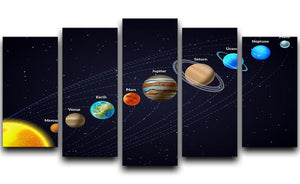 Planets that orbit the sun 5 Split Panel Canvas  - Canvas Art Rocks - 1