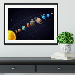 Planets that orbit the sun Framed Print - Canvas Art Rocks - 1