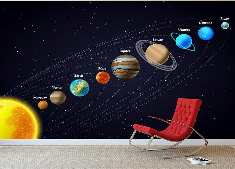 Planets that orbit the sun Wall Mural Wallpaper - Canvas Art Rocks - 1